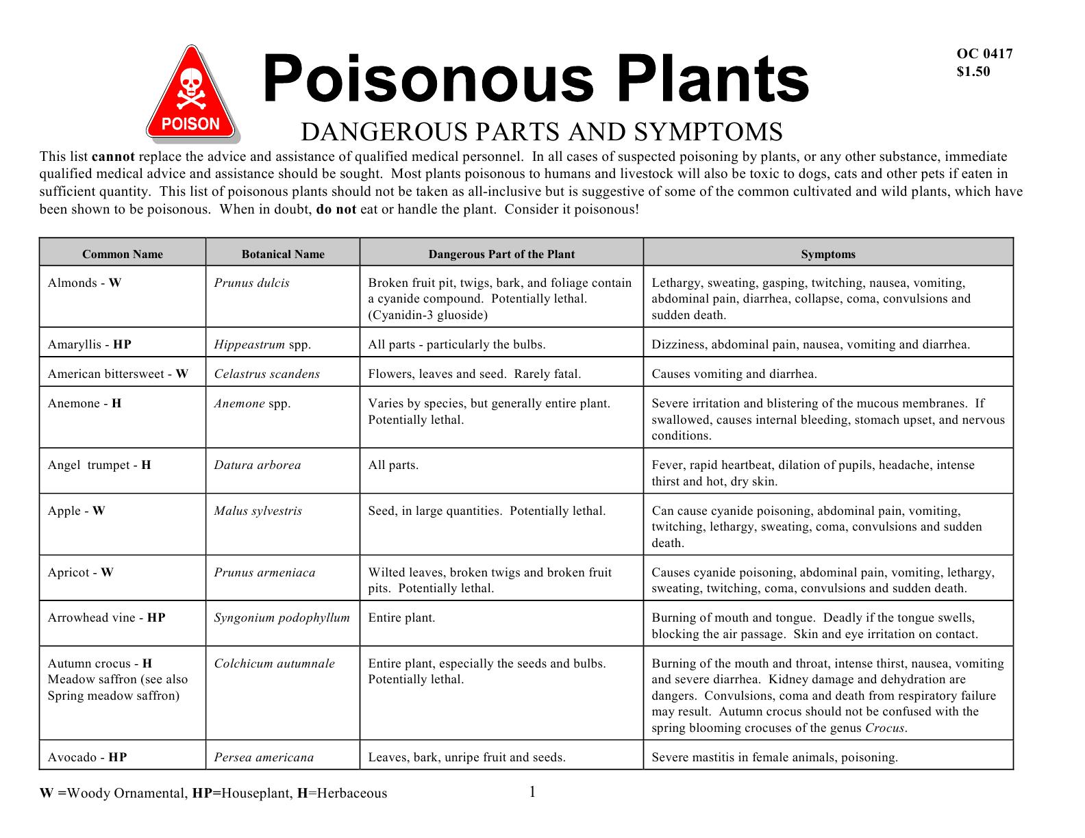 oc0417_revisedpoisonousplants1